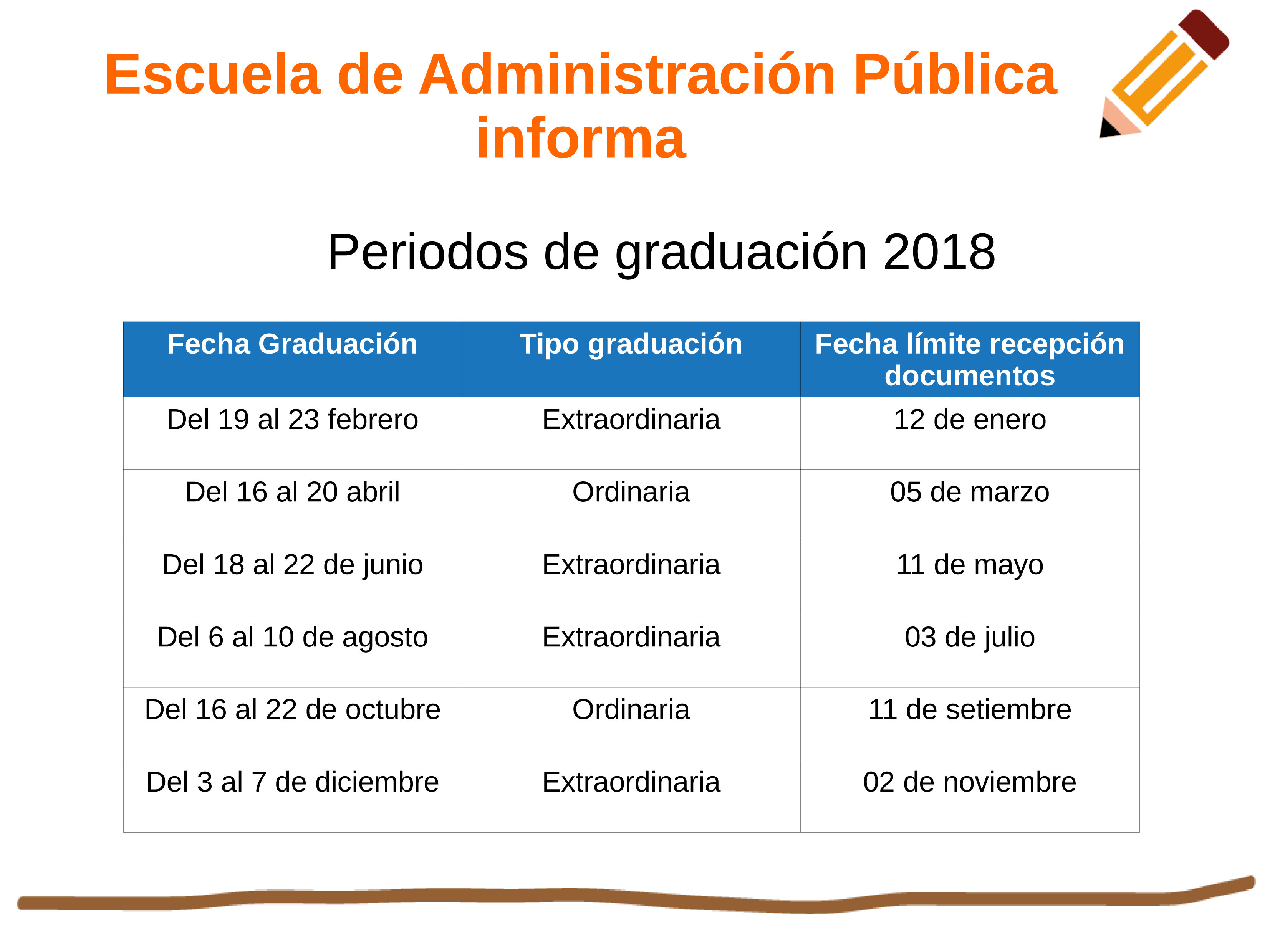 fechas recepcion requisitos graduacion 2018