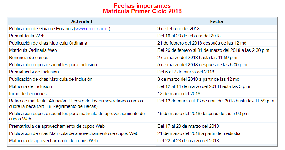 fechas importantes matricula IC 2018